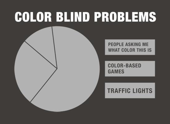 Color Blind Problems T-Shirt